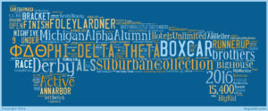 Boxcar2016WordCloud